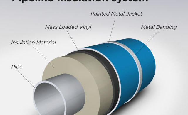 Metal Jacketing: Facilitating the Oil Industry